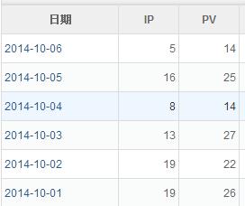 """配资公司年薪45万寻配资经理 自带客户和""""流"""