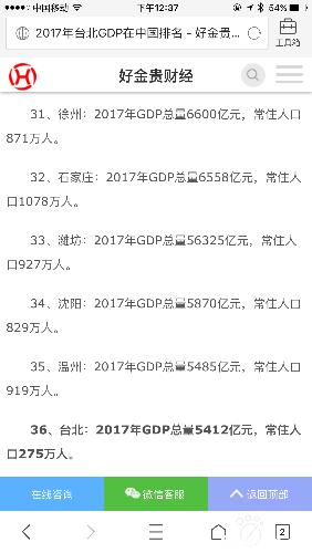 台中市gdp_整治台中空污 卢秀燕与经济部门达初步共识